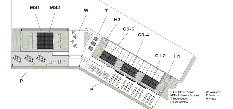 Plano del sitio de la escuela primaria
