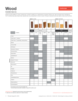 Download Wood Chart