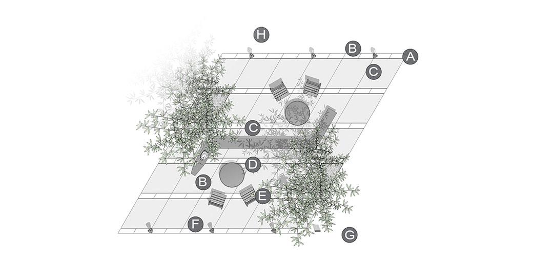 Configuración de la aplicación H5